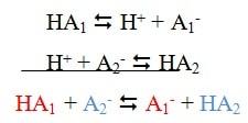 réaction-acido-base