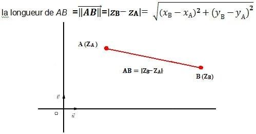 theorème nombres complexes