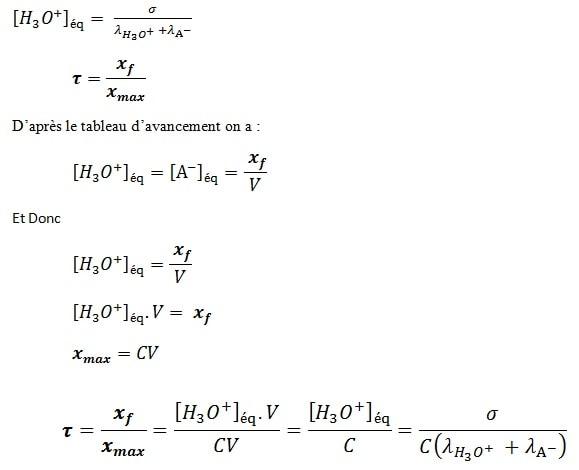 Le taux d'avancement Calcul et Formule
