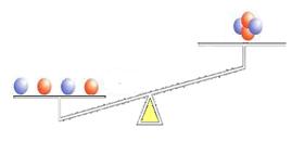 Défaut de masse du noyau