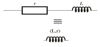 symbole bobine