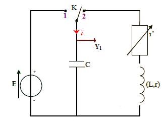 Circuit rlc en série