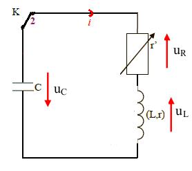 circuit (R,L,C) série