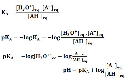 pH et Ka