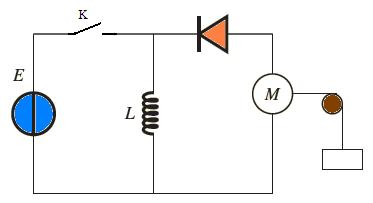 circuit moteur