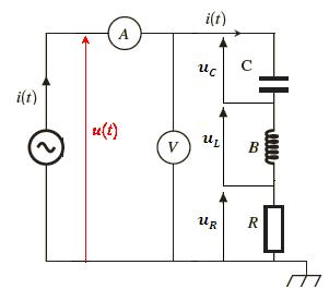 Un circuit (R,L,C) en série alimenté sous une tension alternative sinusoïdale