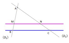 Contraposée du théorème de Thalès